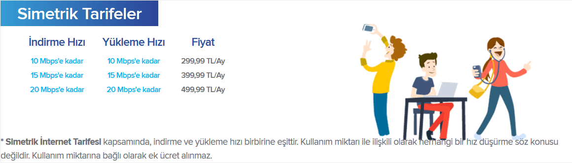 türksat kablonet simetrik internet